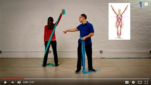 Franklin fascia træning med elastik